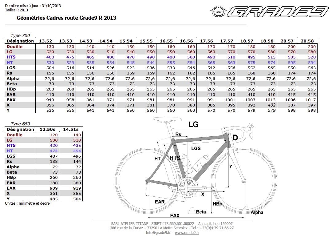 Favori Grade9 Titanium Bikes - Géométries Standard+ WC13